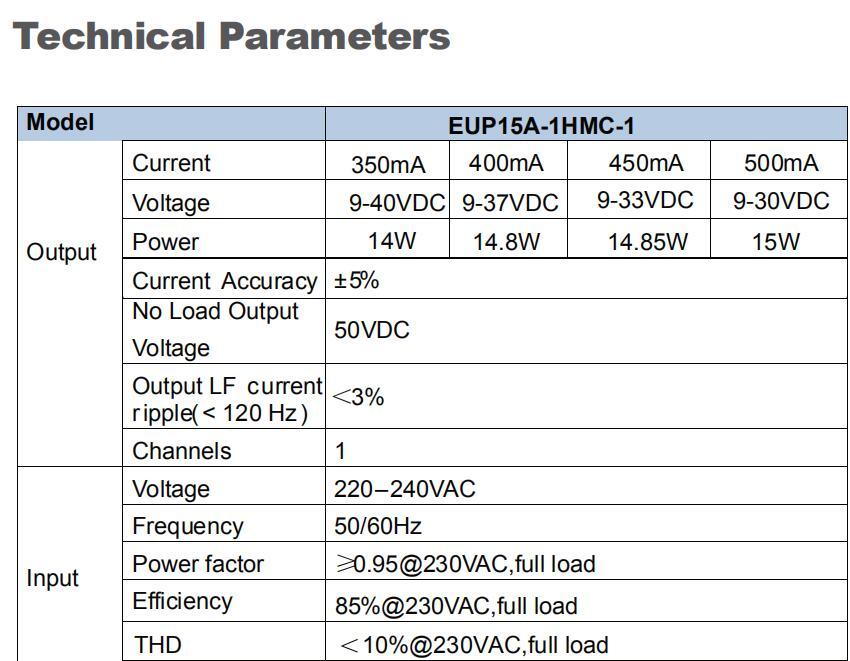 15W_Constant_Current_Driver_EUP15A1HMC1_1