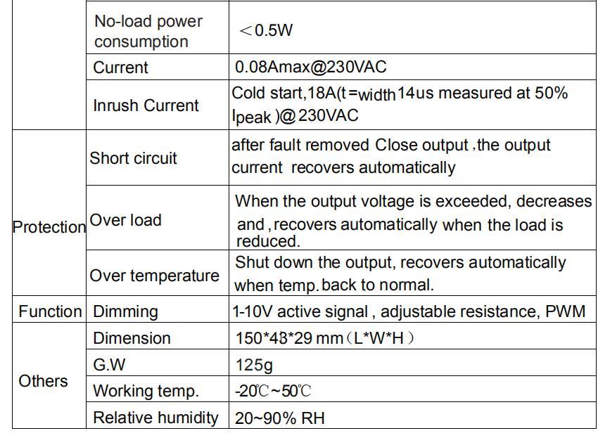 15W_Constant_Current_Driver_EUP15A1HMC1_2