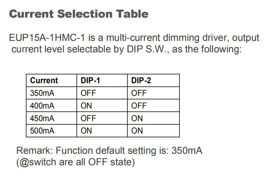 15W_Constant_Current_Driver_EUP15A1HMC1_7