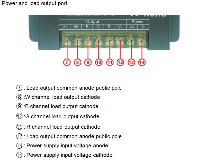 Common_Controller_AP103_3
