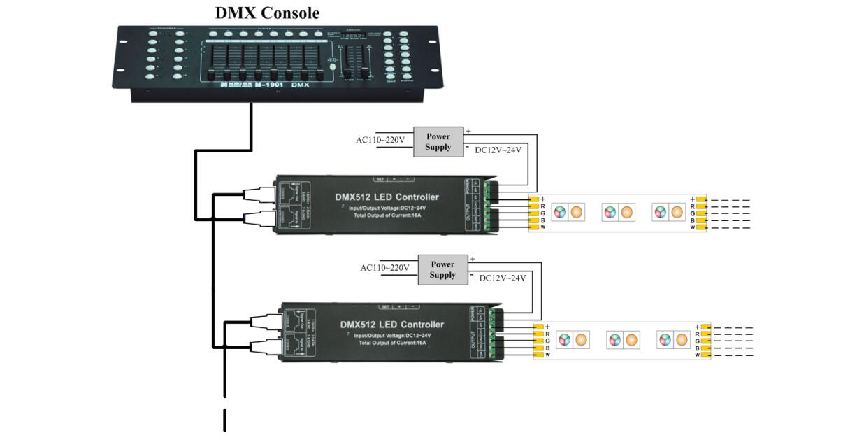 DMXCV_Common_Anode_Finished_Decoder_RJ45_Port_6