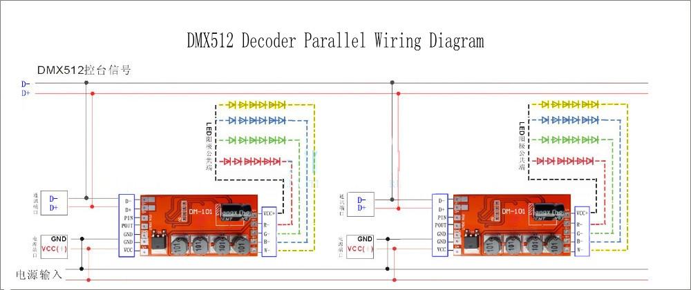 DMX_Decoder_Driver_Controller_DM101_1