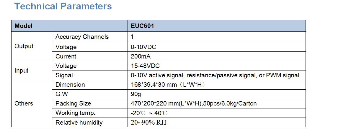 Euchips_0-10V_1_10VSeries_Constant_Voltage_EUC601_2
