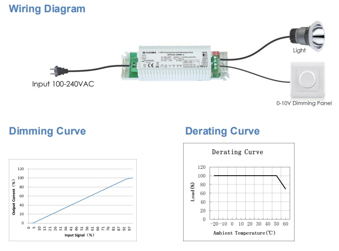Euchips_Constant_Current_Dimmable_Drivers_EUP12A_1WMC_1_3