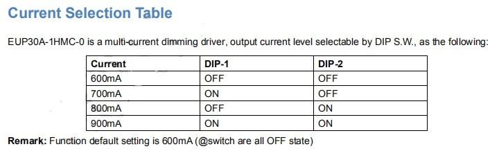 Euchips_Constant_Current_Dimmable_Drivers_EUP30A_1HMC_1_3