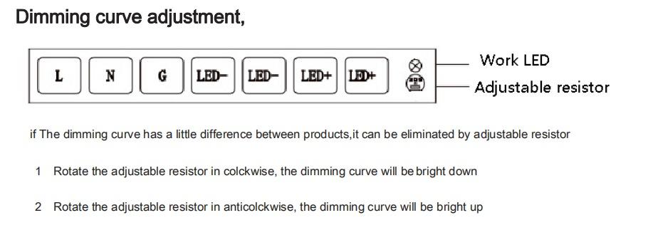 Euchips_Constant_Voltage_Dimmable_Drivers_DIM107H_24_2