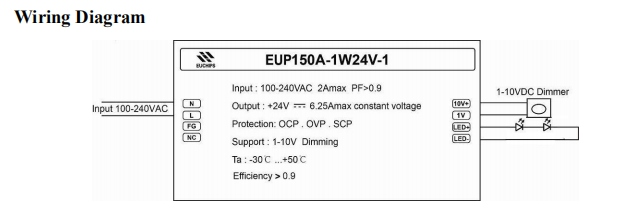 Euchips_Constant_Voltage_Dimmable_Drivers_EUP150A_1W24V_1_2
