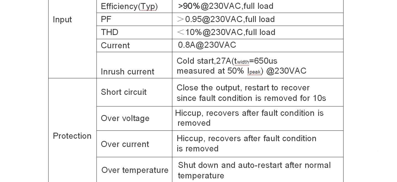 Euchips_Triac_Series_Constant_EUP150T_1H24V0_4