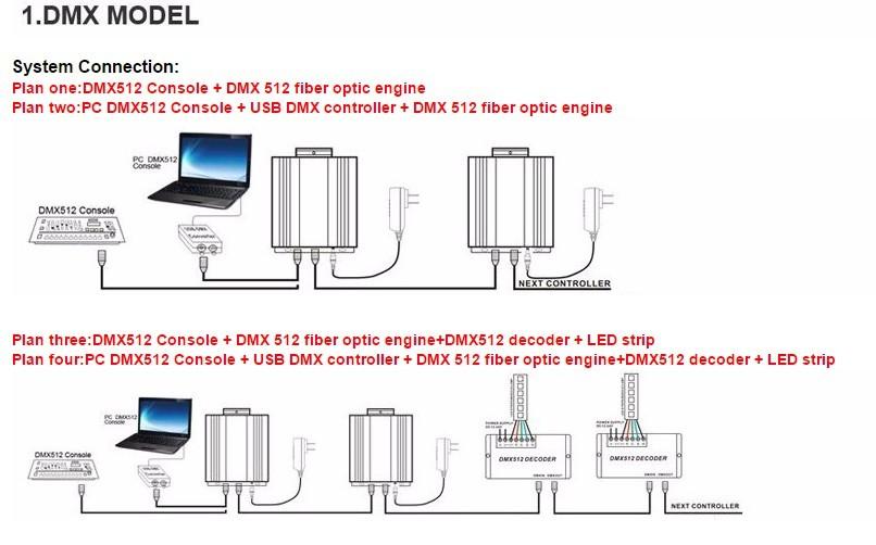 LED_Fiber_Optic_EngineF_45W_RGB_1