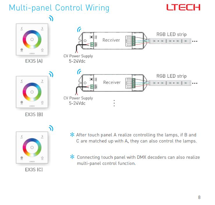 LTECH_DMX512_Master_Controller_EX3S_9