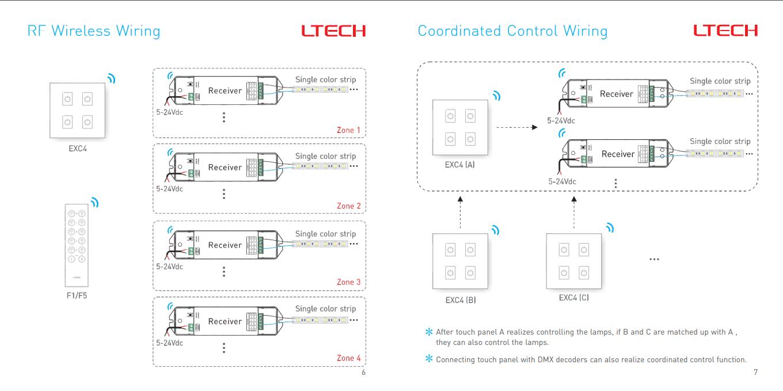 LTECH_DMX512_Master_Controller_EXC4_4