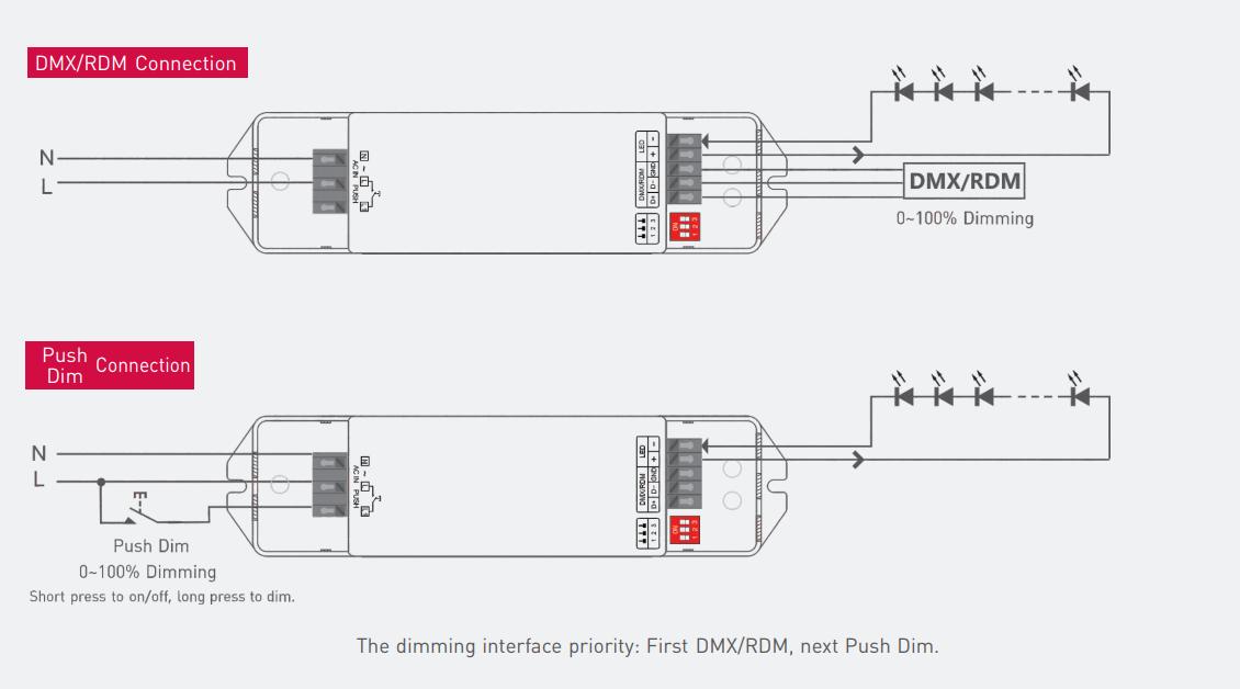 Ltech_DMX_25_150_900_E1A1_CC_DMX512_Dimmable_Driver_4