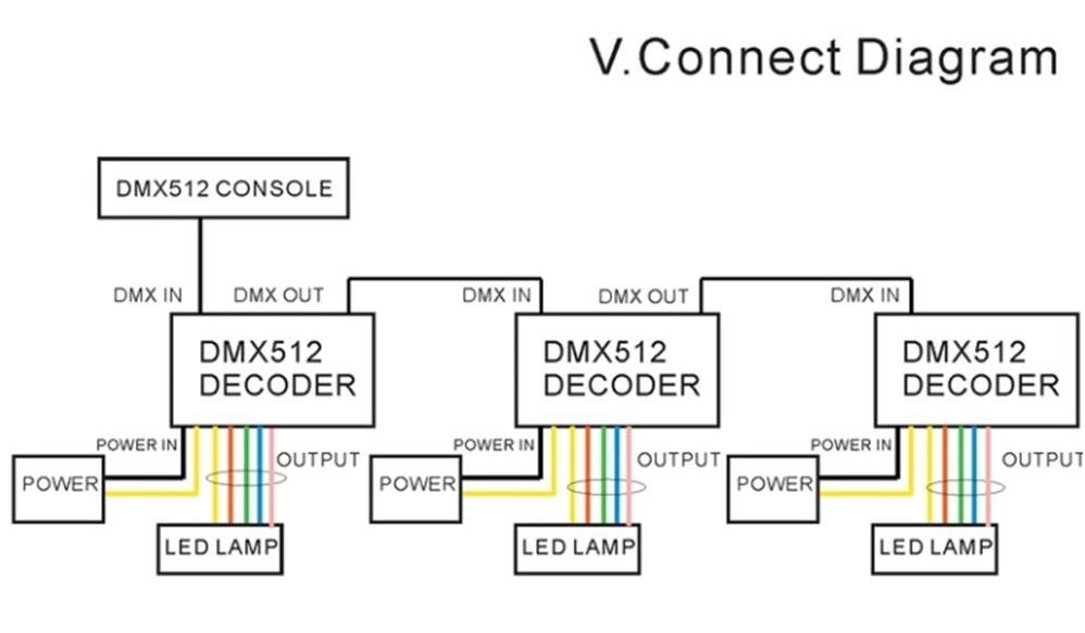 New_DMX_Controllers_4_Channels_DC_5V_12V_24V_16A_CMOS_2