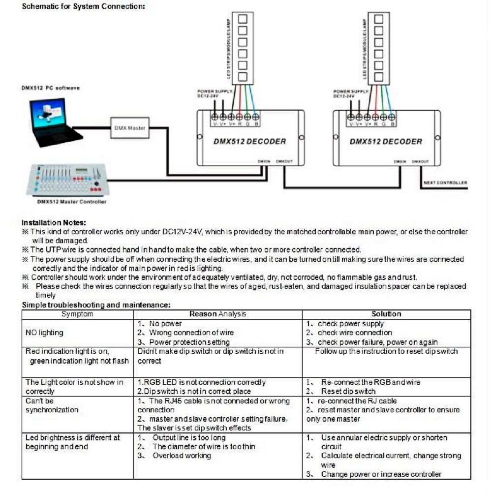 New_DMX_Controllers_DMX_512_LED_Decoder_Controller_for_2