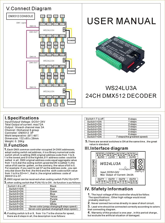 New_DMX_Controllers_WS24_LU3A_3