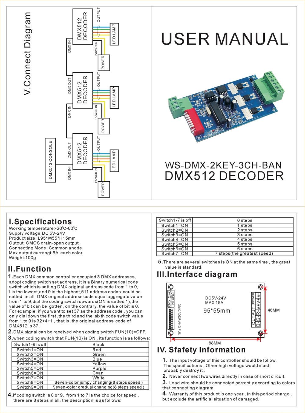 New_DMX_Controllers_WSDMX_2KEY_3CH_BAN_1