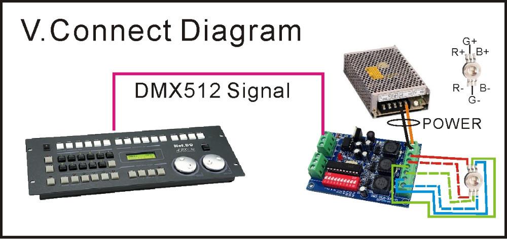New_DMX_Controllers_WS_DMX_HLB_3CH_350MA_2