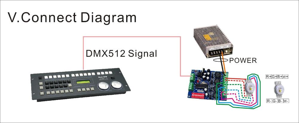 New_DMX_Controllers_WS_DMX_HLB_4CH_700MA_2