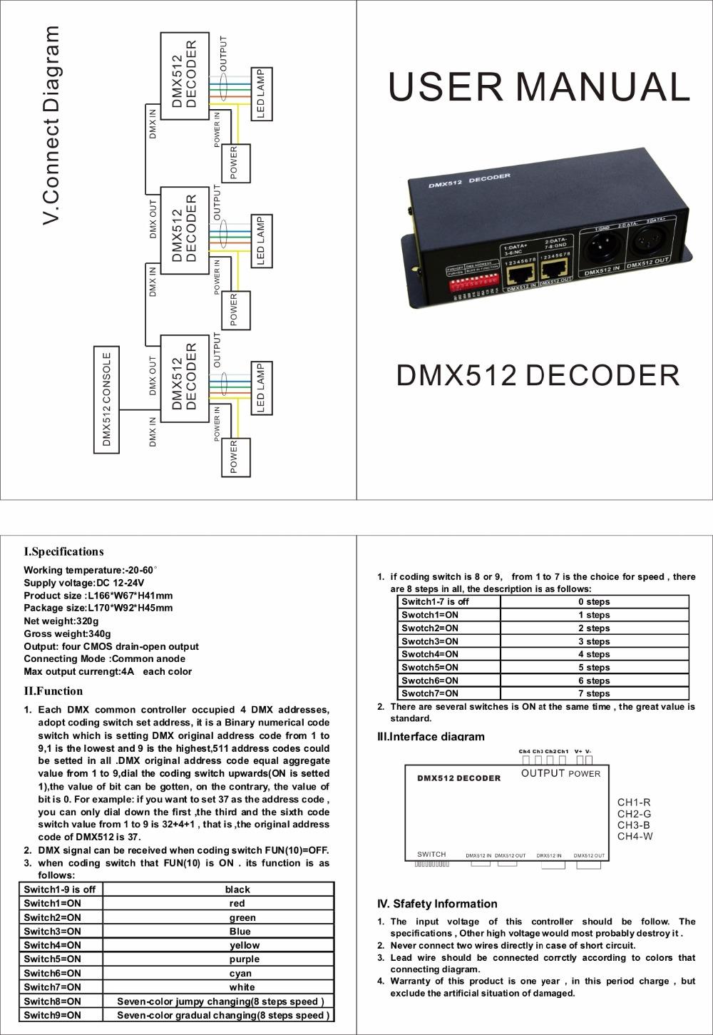 New_DMX_Controllers_WS_DMX_NET_K_4CH_1