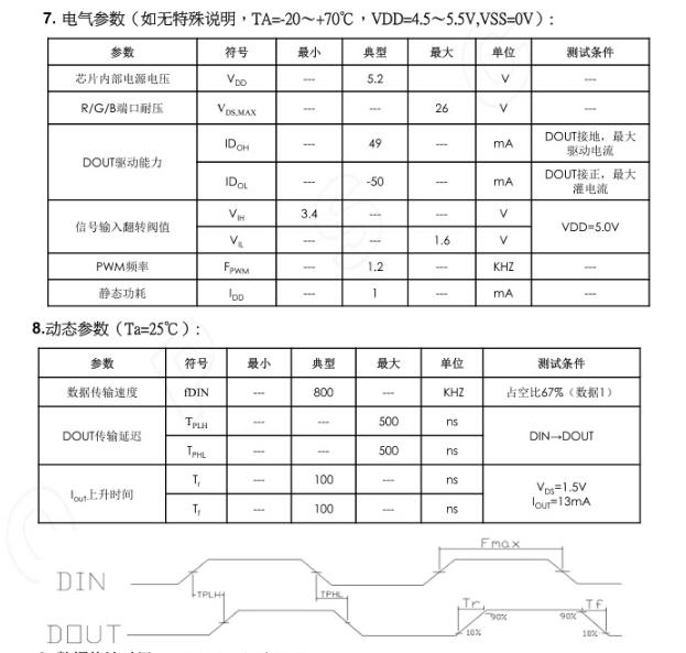SK6812_WWA_3